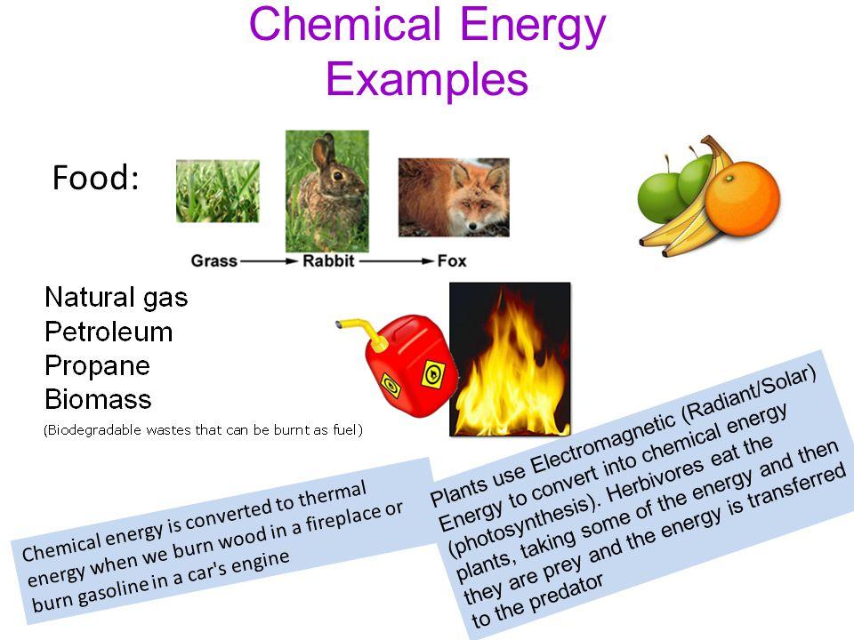 Chemical Energy Examples Acurnamedia