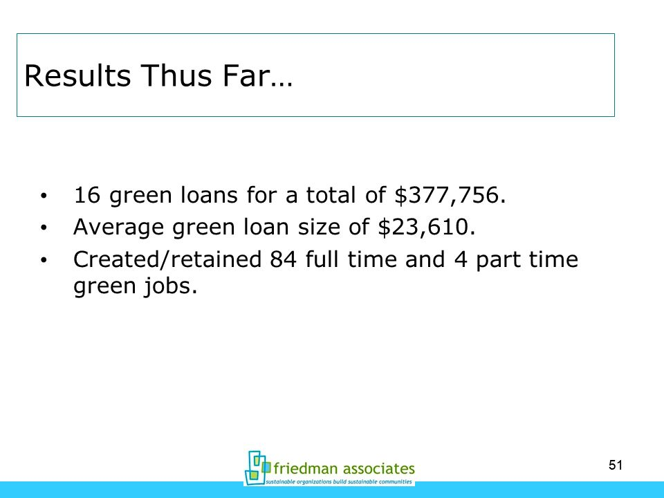Results Thus Far… 16 green loans for a total of $377,756.