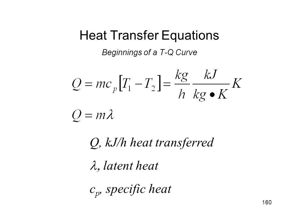 Heat Transfer Equations Beginnings of a T-Q Curve