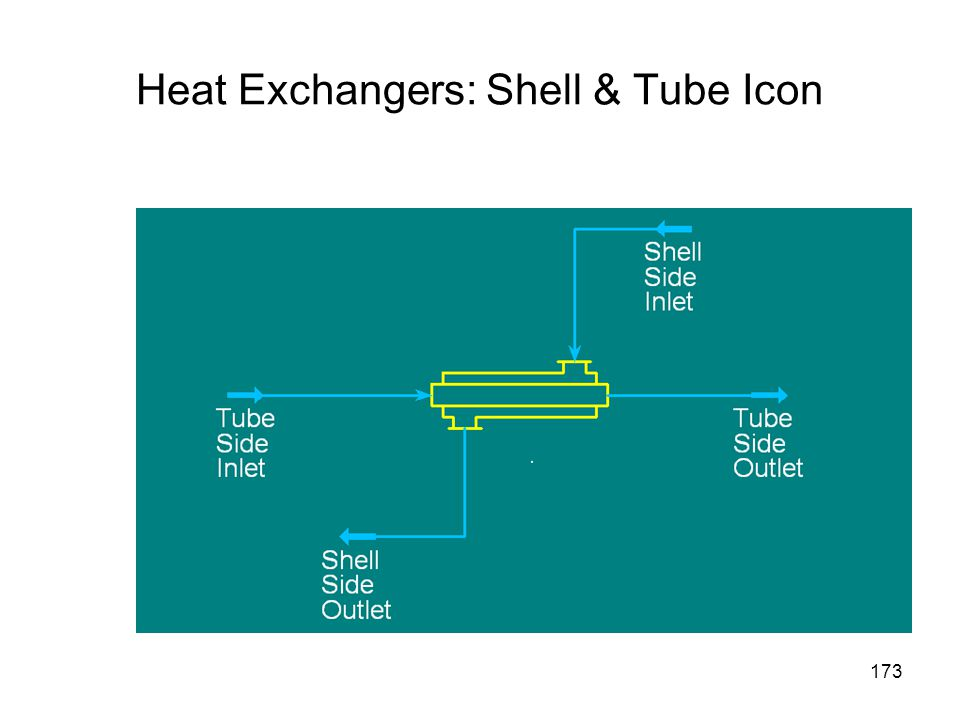 Heat Exchangers: Shell & Tube Icon