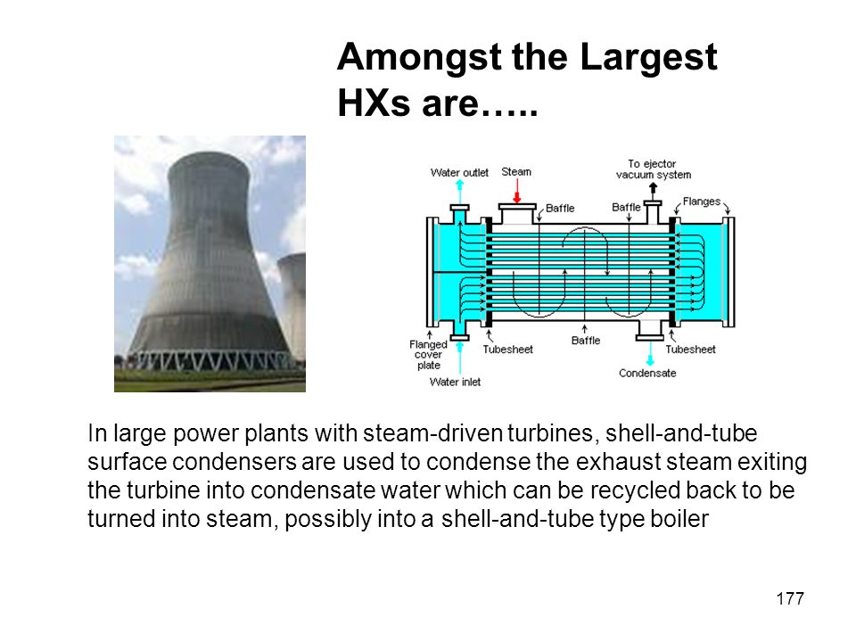 Amongst the Largest HXs are…..