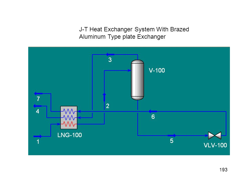 J-T Heat Exchanger System With Brazed