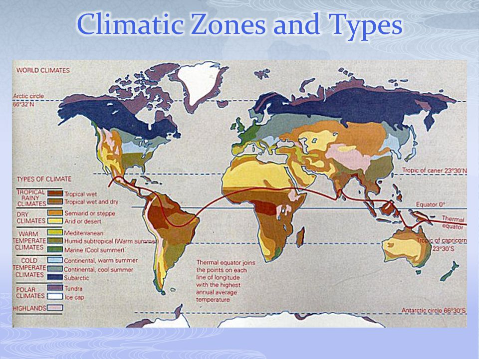 Climates Climate And Weather Ppt Video Online Download