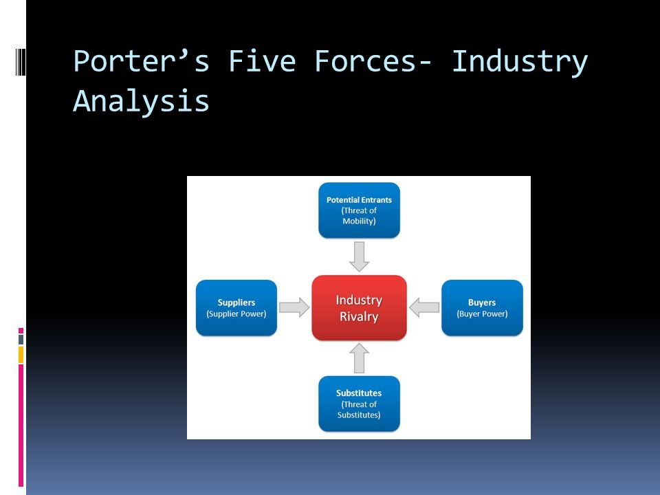 porter s five forces anlysis on oracle corporation There is an inclusion of porter's five forces analysis about the industry competition, market dynamics and the most profitable segments in the market  oracle corporation, microsoft corporation.