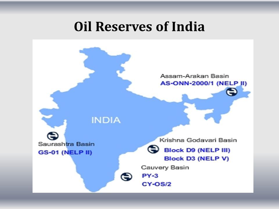 Oil Reserves of India