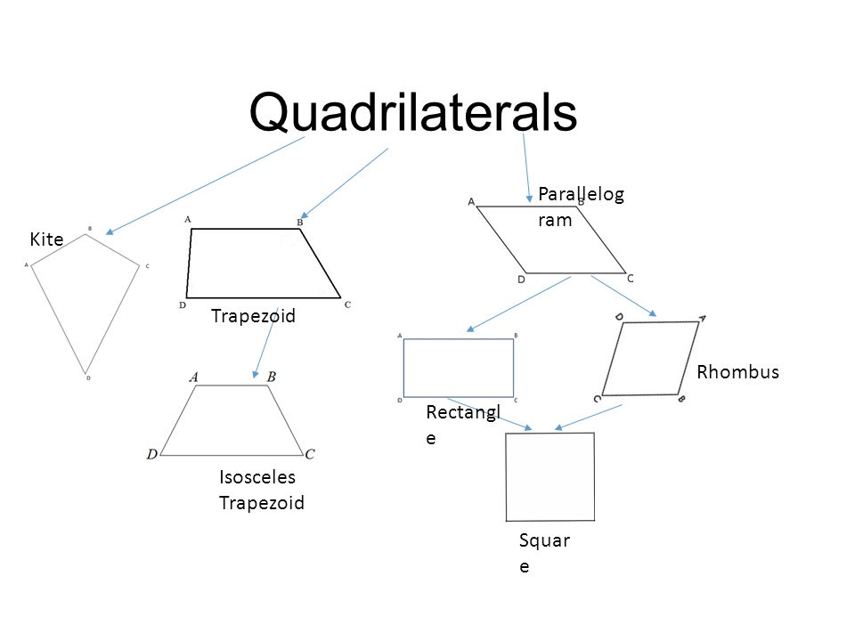 chapter 6 quadrilaterals ppt video online download. Black Bedroom Furniture Sets. Home Design Ideas