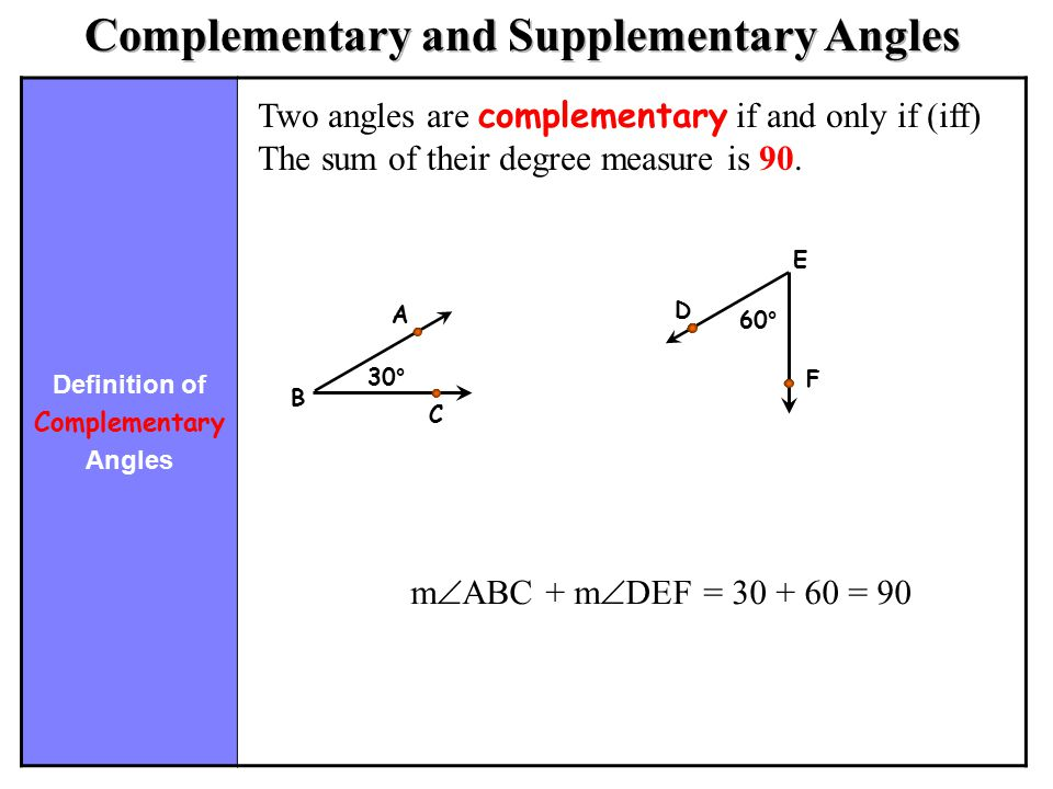 how to find supplementary angles