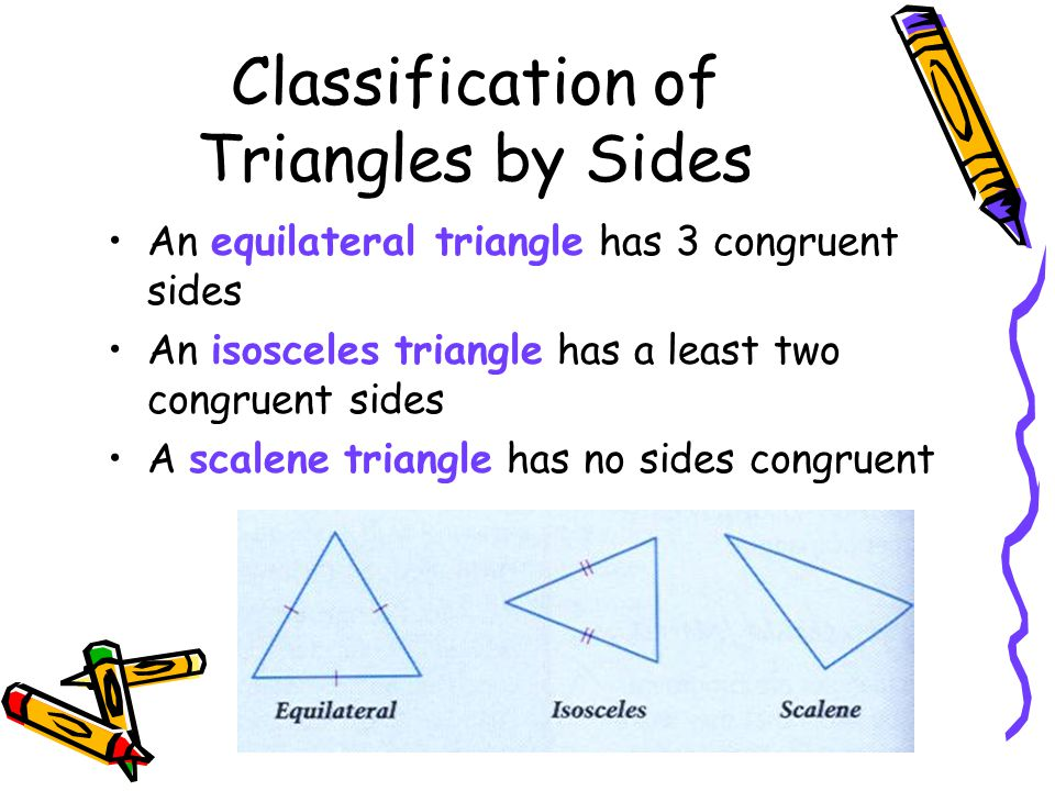 how to find sides of a scalene triangle