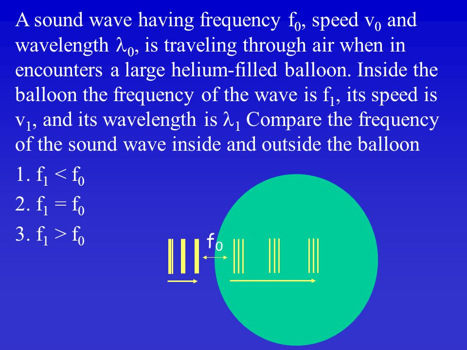 A sound wave having frequency f0, speed v0 and wavelength l0, is traveling through air when in encounters a large helium-filled balloon. Inside the balloon the frequency of the wave is f1, its speed is v1, and its wavelength is l1 Compare the frequency of the sound wave inside and outside the balloon