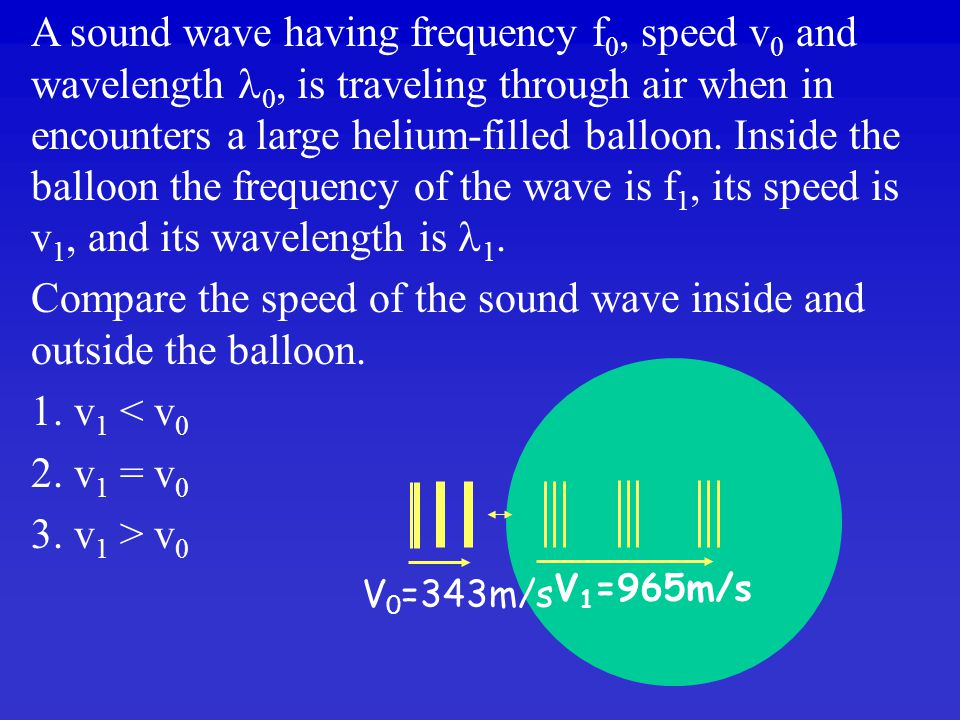 Compare the speed of the sound wave inside and outside the balloon.