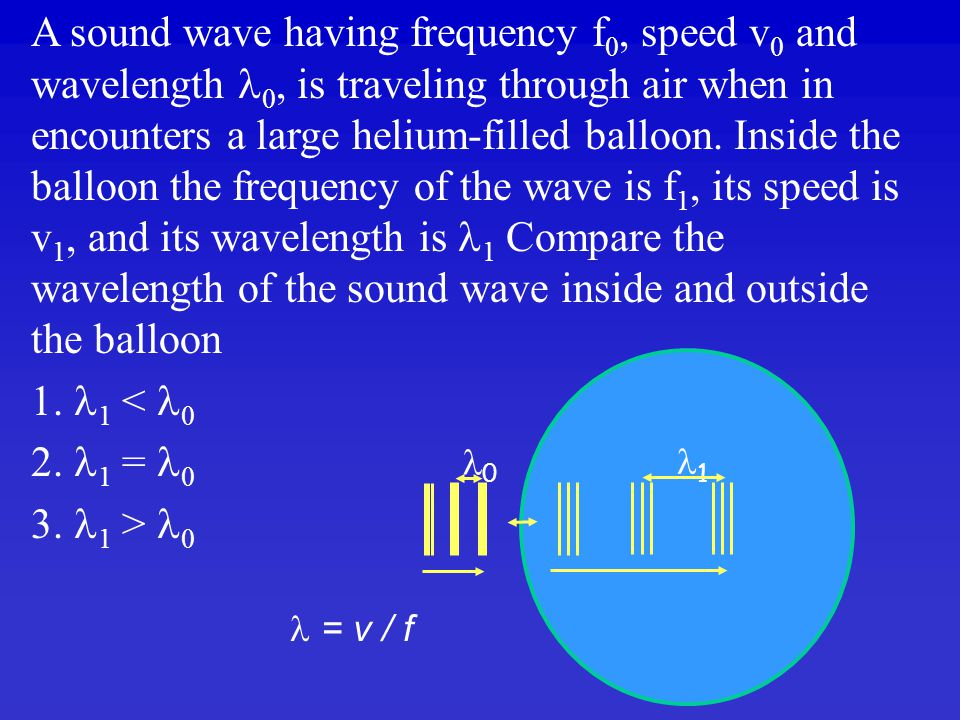 A sound wave having frequency f0, speed v0 and wavelength l0, is traveling through air when in encounters a large helium-filled balloon. Inside the balloon the frequency of the wave is f1, its speed is v1, and its wavelength is l1 Compare the wavelength of the sound wave inside and outside the balloon