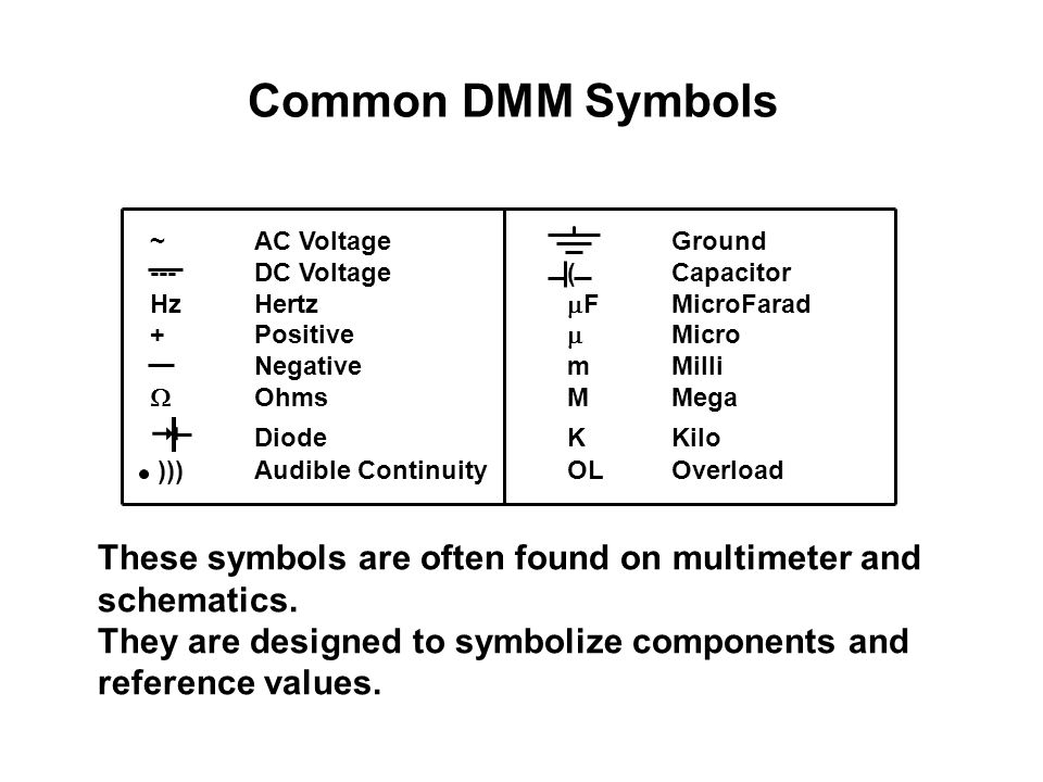 Ac Dc Voltage Symbols - Clipart Library •