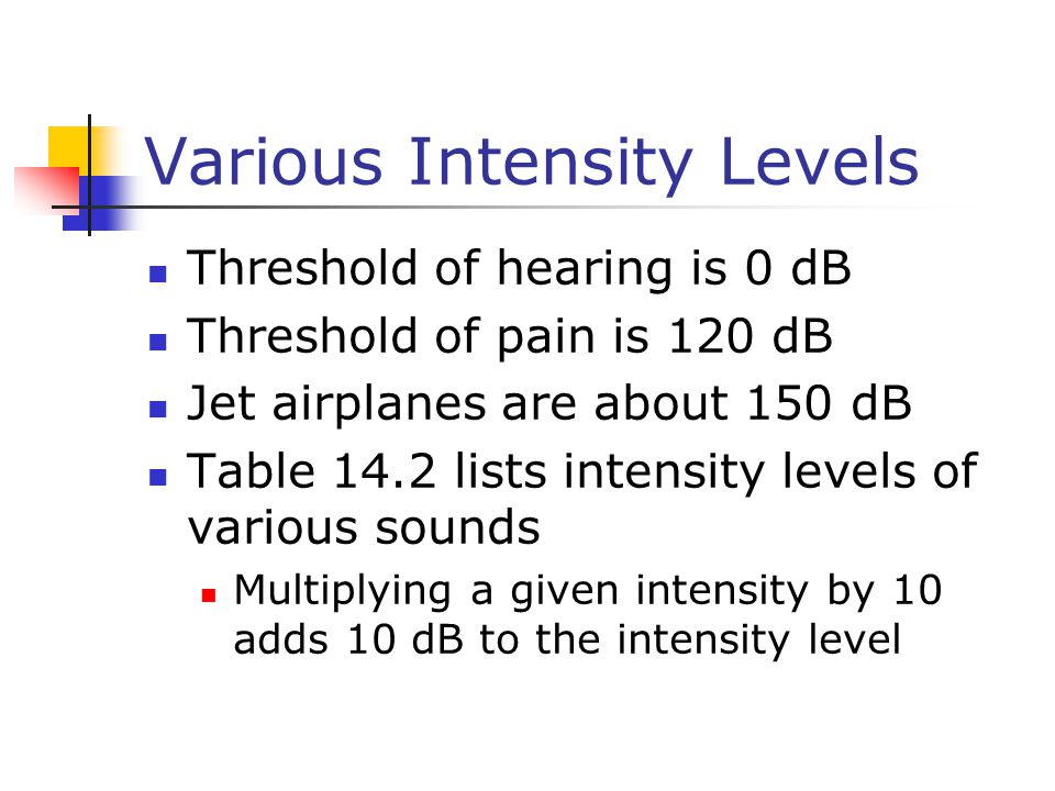 Various Intensity Levels