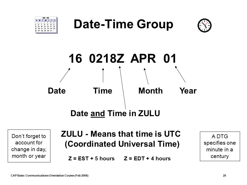 Date time group in Australia