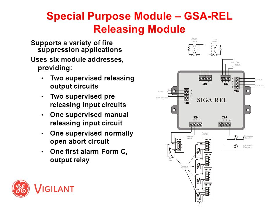 Special+Purpose+Module+%E2%80%93+GSA REL signature & v series detectors and modules ppt video online siga cc1s wiring diagram at panicattacktreatment.co