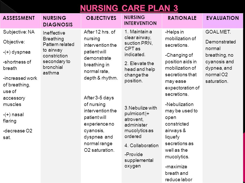 Teaching care plan for Perineal care postPartum