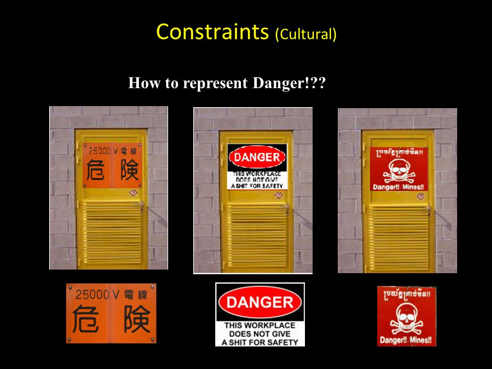 cultural constraints Cultural constraints in management theories created date: 20160807153231z.