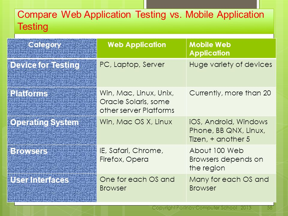 Mobile Testing In questions and Answers