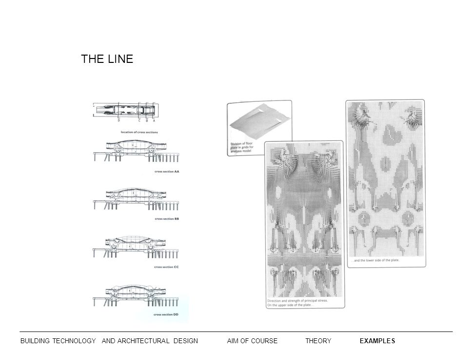 68 THE LINE BUILDING TECHNOLOGY AND ARCHITECTURAL DESIGN AIM OF COURSE  THEORY EXAMPLES