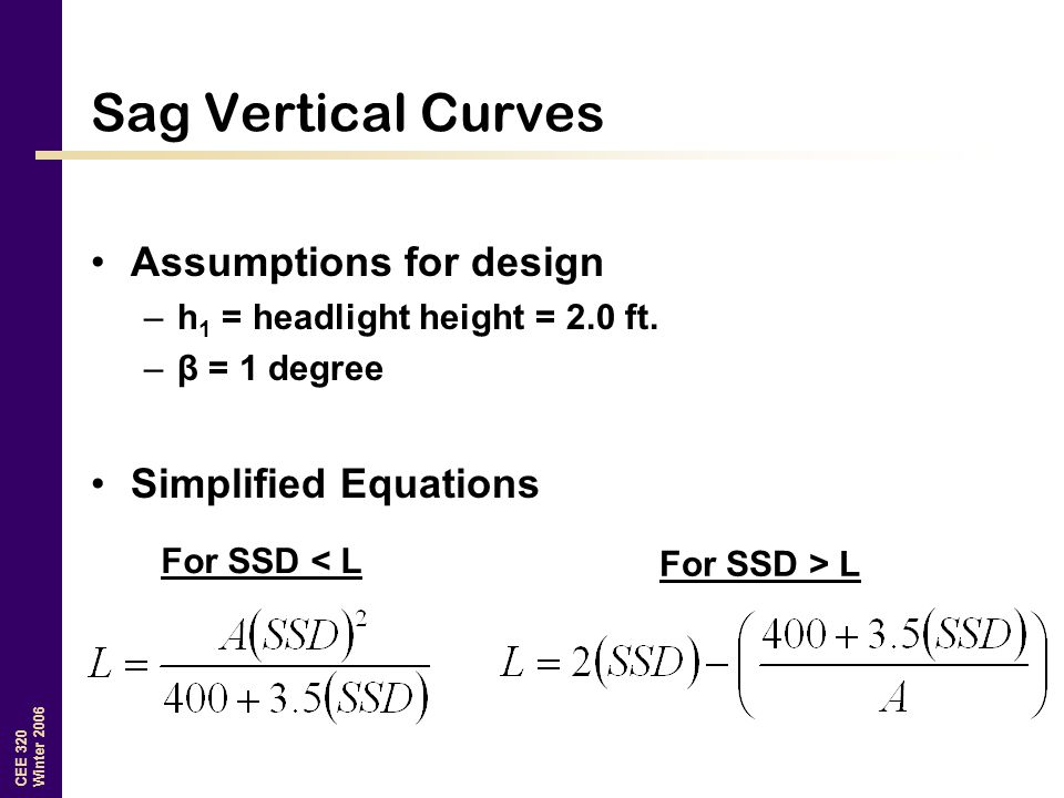 how to get equation of contract curve