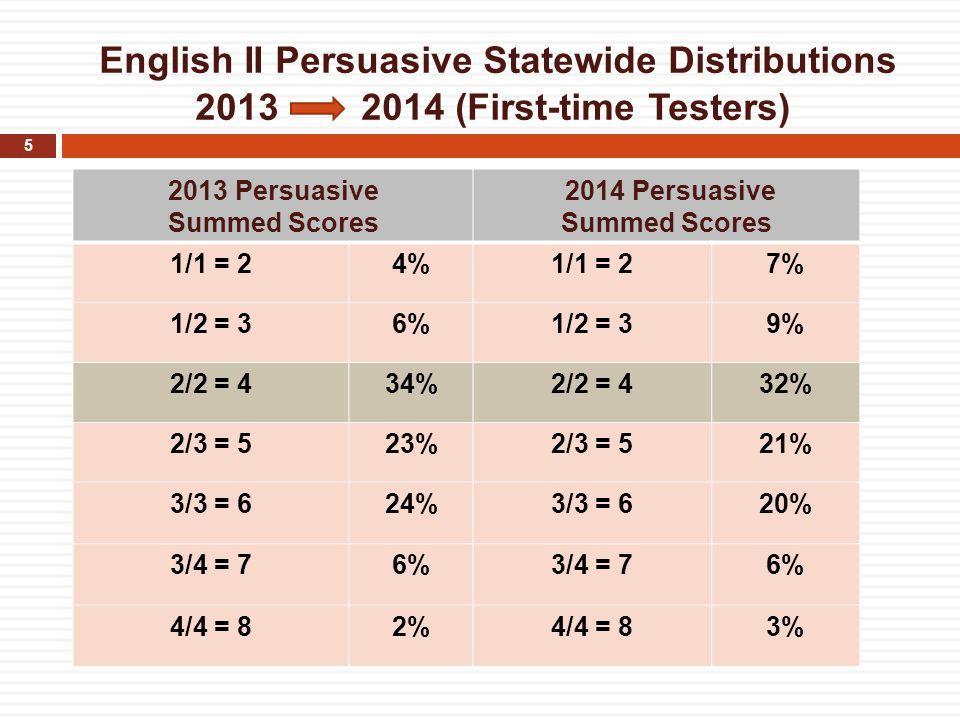 staar english 2 persuasive essay