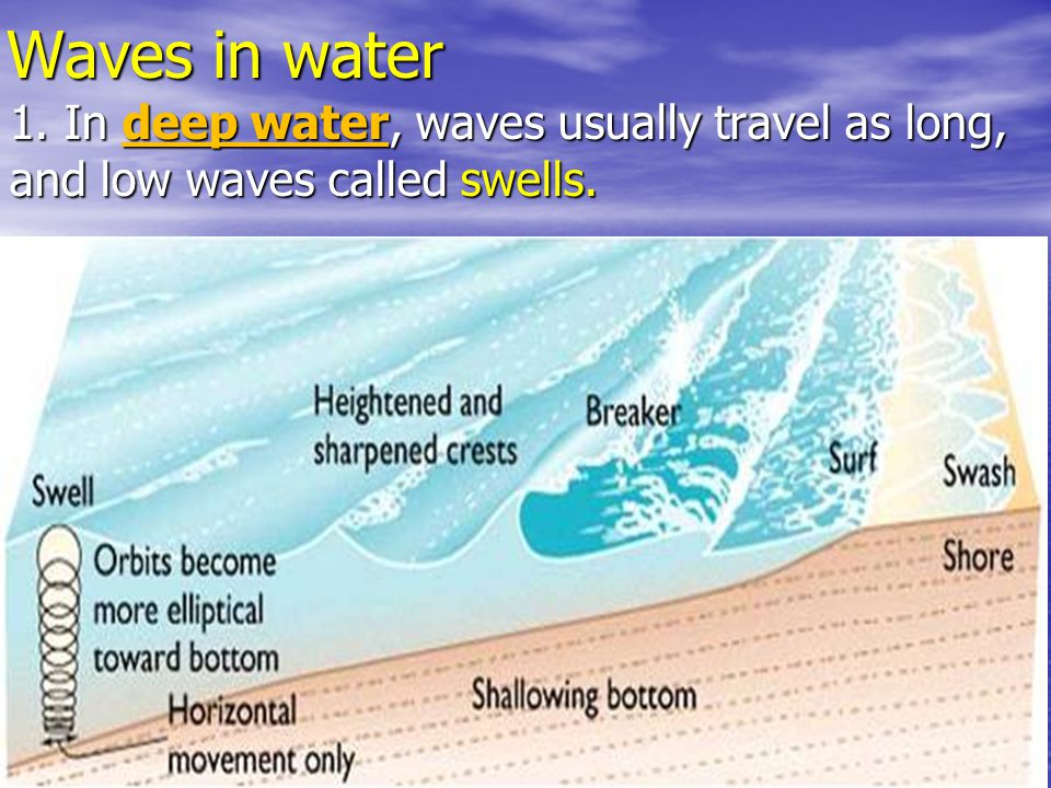 Waves in water 1. In deep water, waves usually travel as long, and low waves called swells.