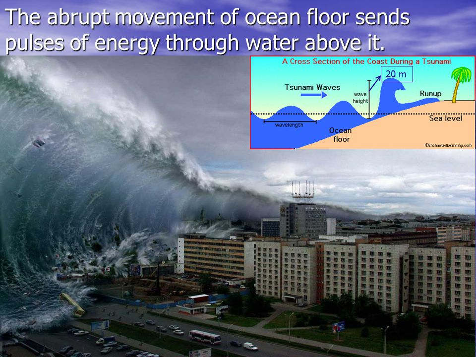 The abrupt movement of ocean floor sends pulses of energy through water above it.
