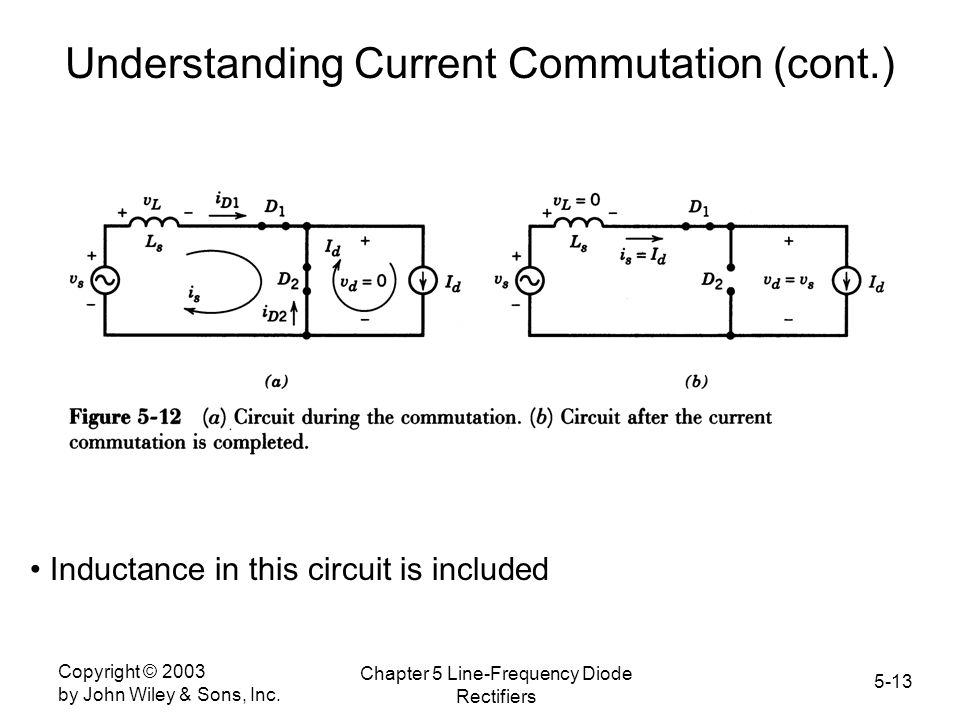 Understanding Current Commutation (cont.)