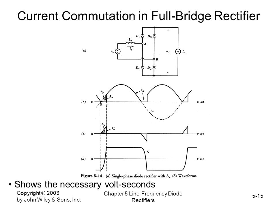 Current Commutation in Full-Bridge Rectifier