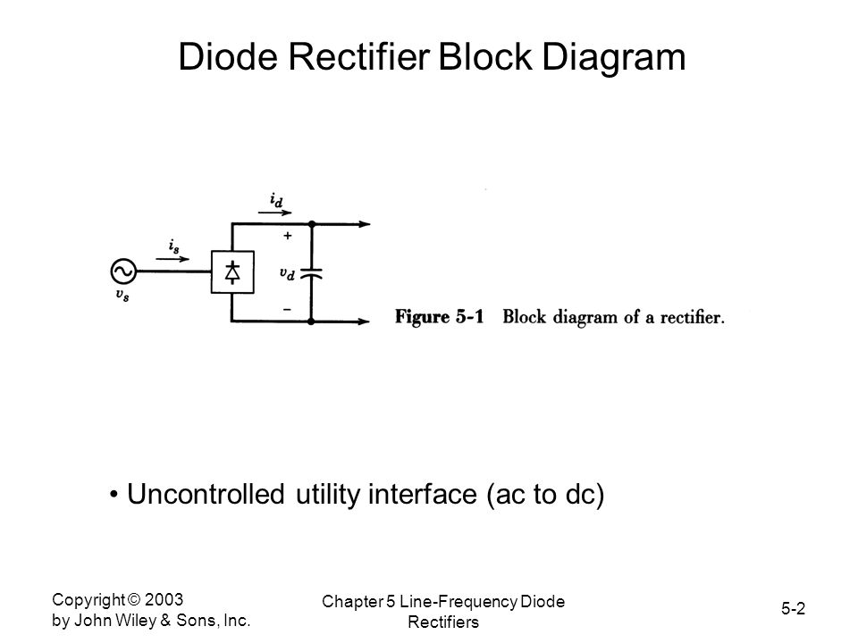 Diode Rectifier Block Diagram
