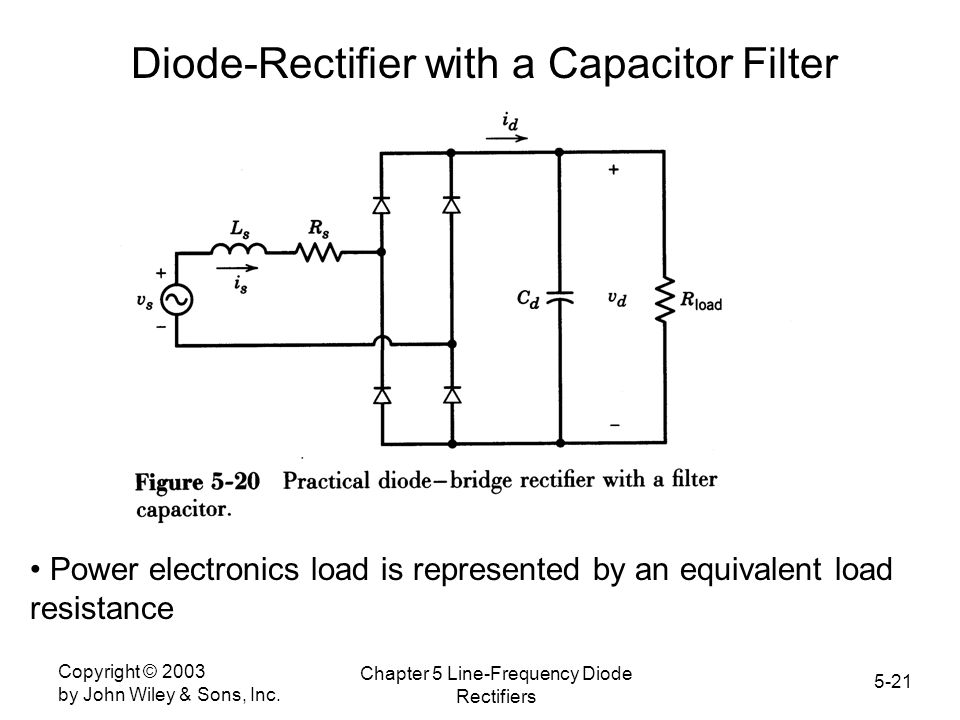 Diode-Rectifier with a Capacitor Filter