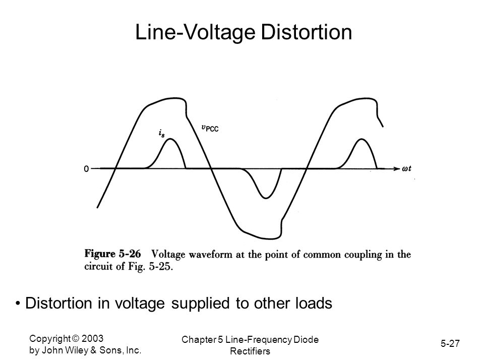 Line-Voltage Distortion