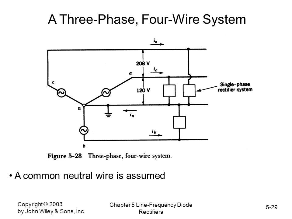A Three-Phase, Four-Wire System