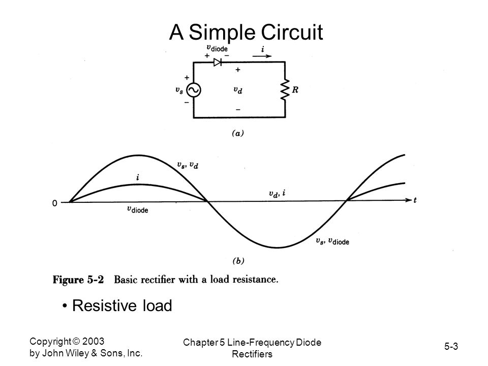 Chapter 5 Line-Frequency Diode Rectifiers