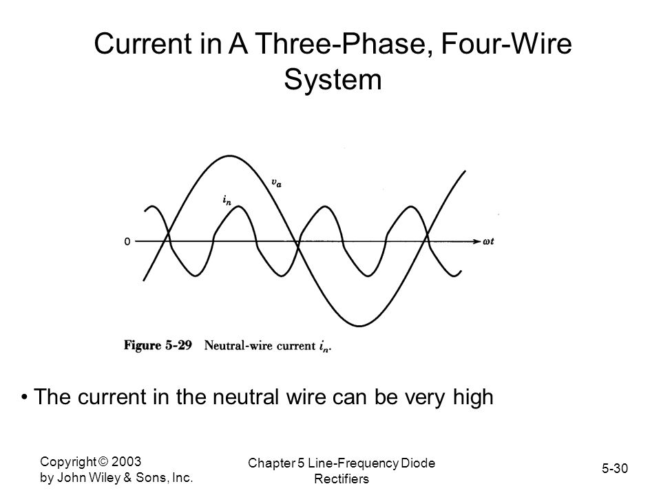 Current in A Three-Phase, Four-Wire System