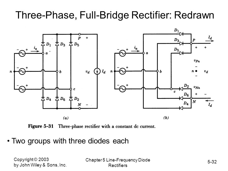 Three-Phase, Full-Bridge Rectifier: Redrawn