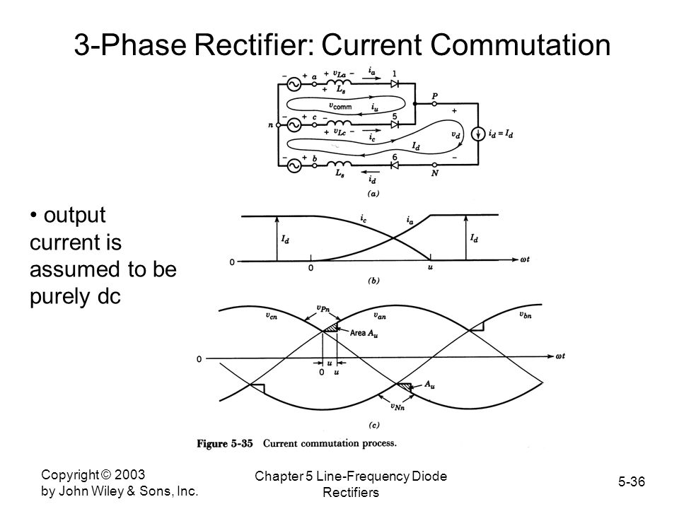 3-Phase Rectifier: Current Commutation