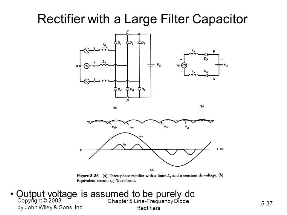 Rectifier with a Large Filter Capacitor