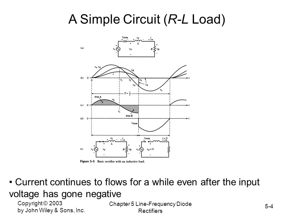 A Simple Circuit (R-L Load)
