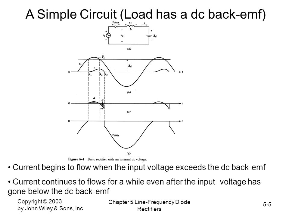 A Simple Circuit (Load has a dc back-emf)