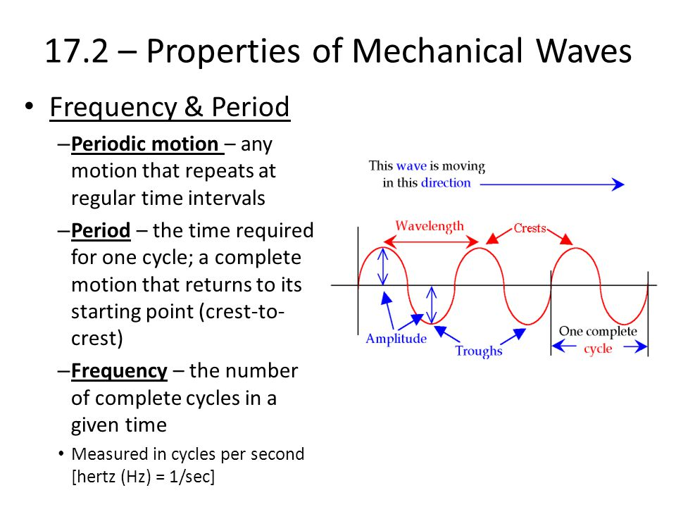 17.2 – Properties of Mechanical Waves