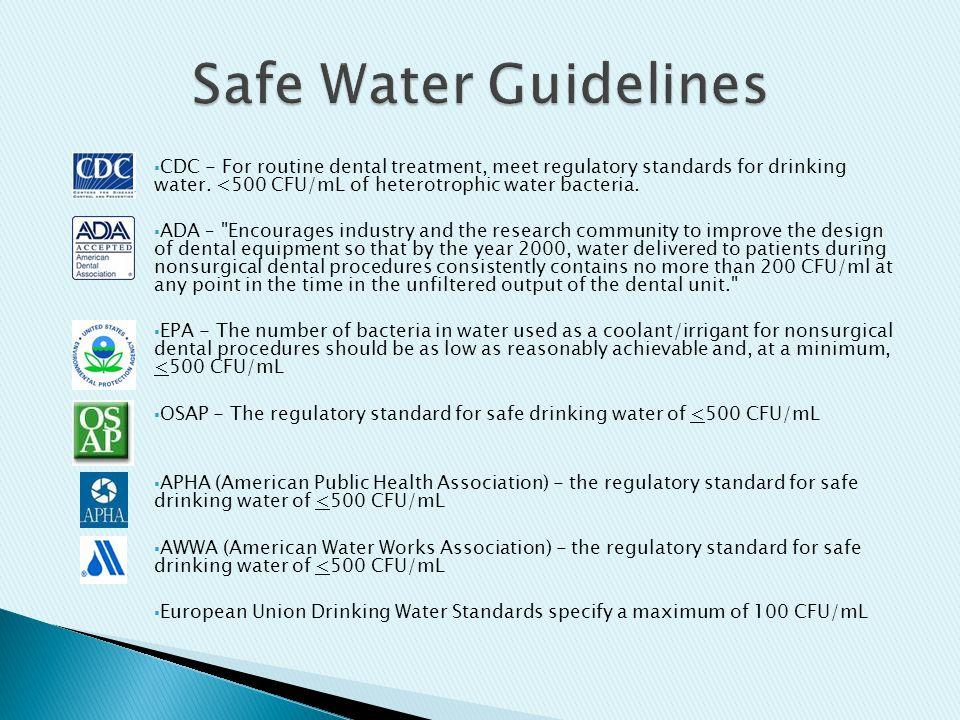 Dental Unit Waterlines Ppt Download