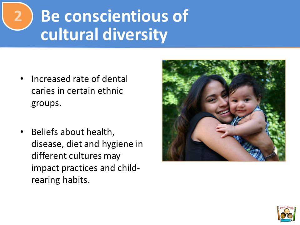Recognising and respecting patients' cultural diversity
