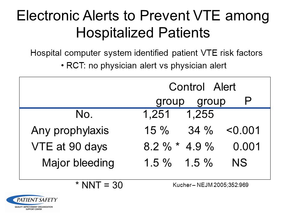 Electronic Alerts to Prevent VTE among Hospitalized Patients