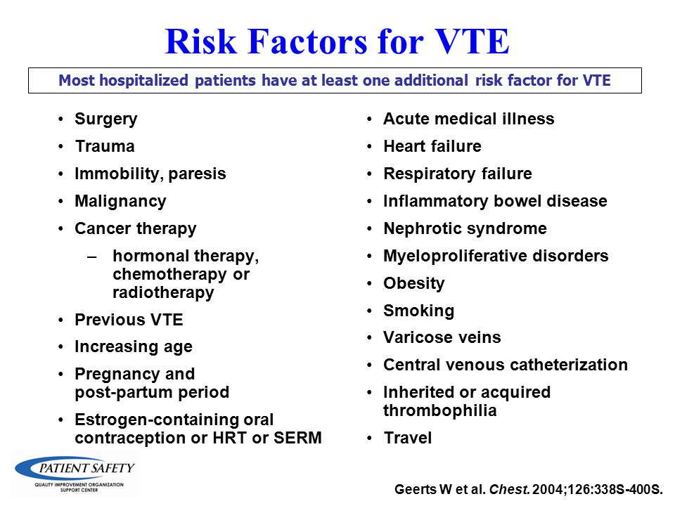 Risk Factors for VTE Surgery Trauma Immobility, paresis Malignancy