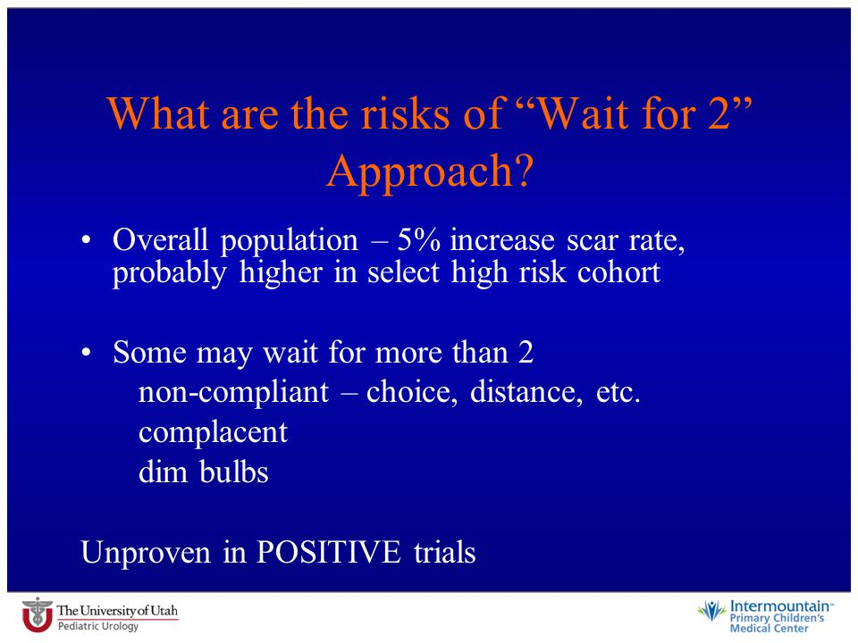 What are the risks of Wait for 2 Approach