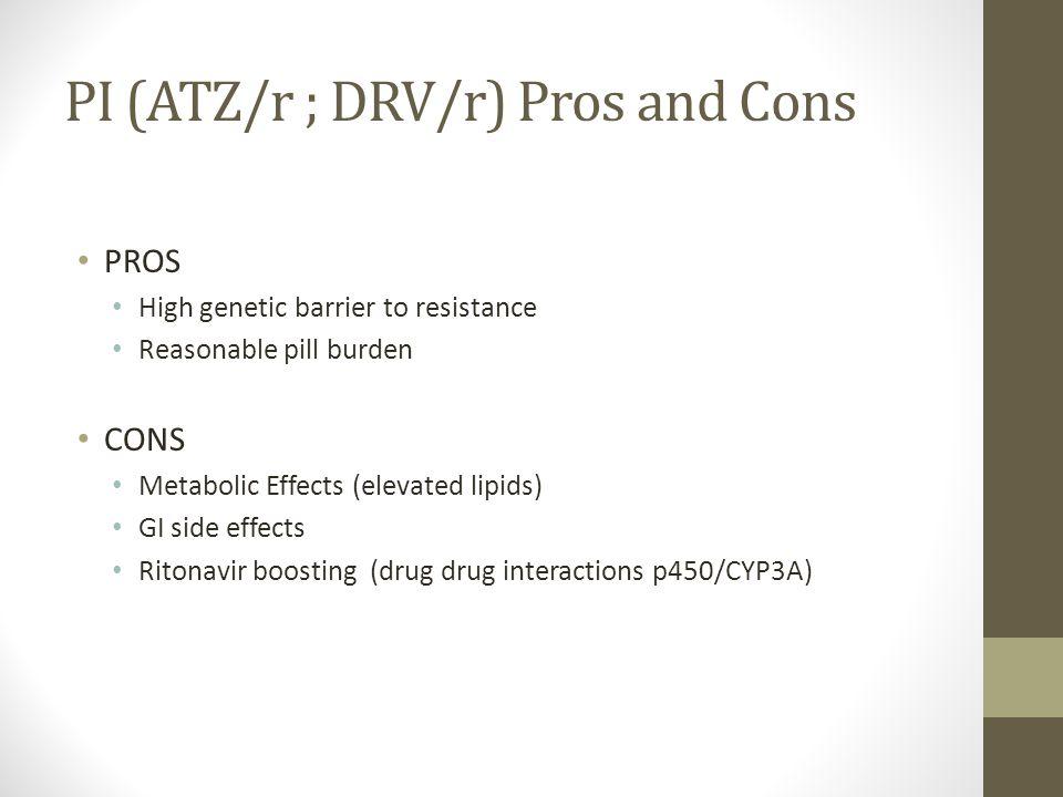 Vitamin d good for eyesight image 1
