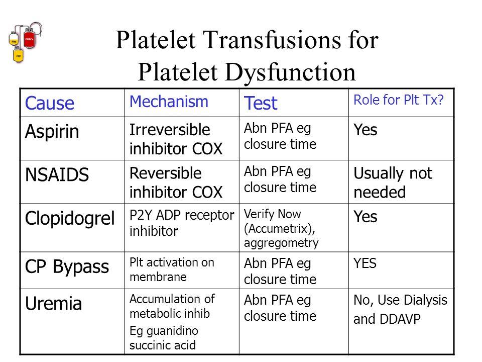 Ddavp Dosing For Platelet Dysfunction