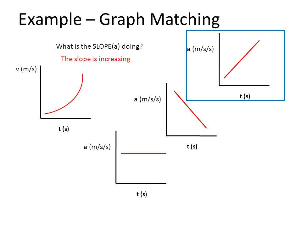 Graph matching Research paper Sample