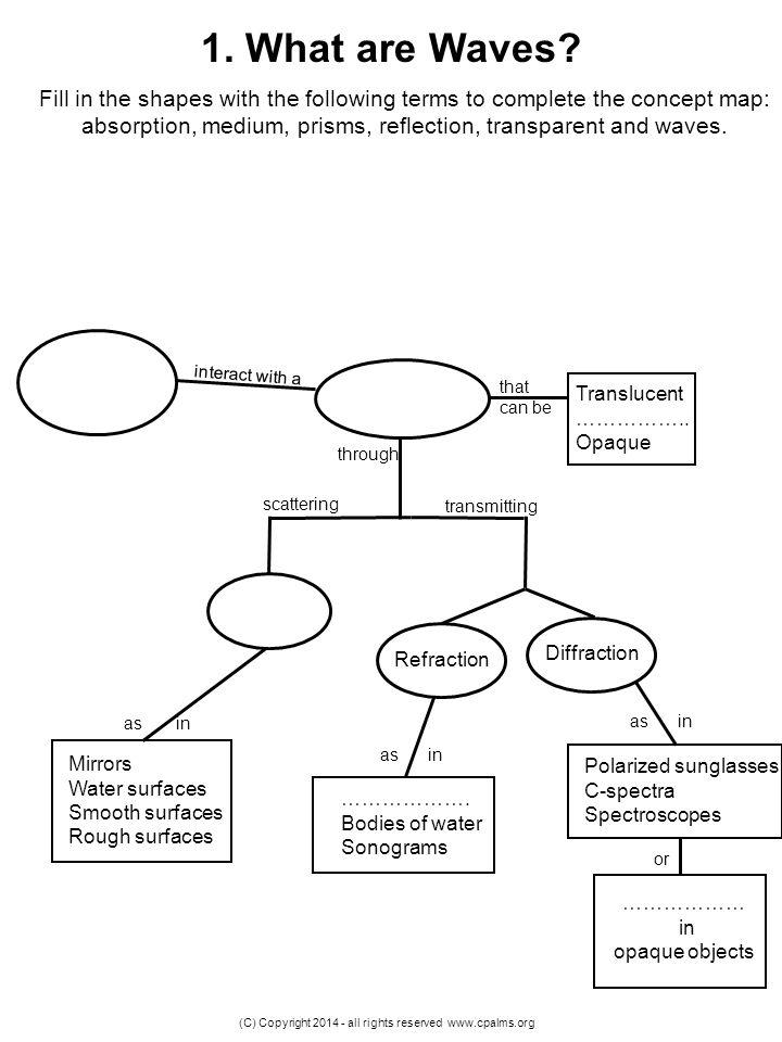 wave interactions worksheet worksheets for school leafsea. Black Bedroom Furniture Sets. Home Design Ideas